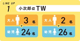 小次郎α TW
