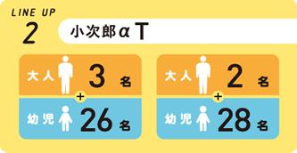 小次郎α T