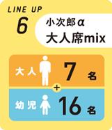 小次郎α 大人数mix