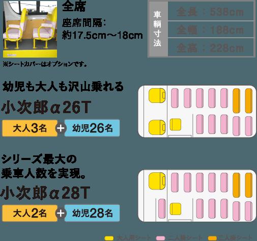 全席 座席間隔:約17.5cm?18cm ※ シートカバーはオプションです。