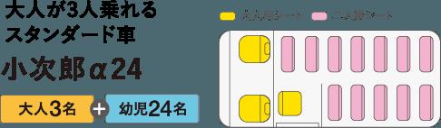 大人が3人乗れるスタンダード車 小次郎α24