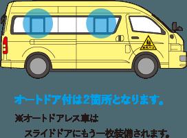 オートドア付は2箇所となります。※オートドアレス車はスライドドアにもう一枚装備されます。