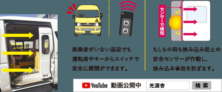 添乗者がいない送迎でも運転席やキーからスイッチで安全に開閉ができます。もしもの時も挟み込み防止の安全センサーが作動し、挟み込み事故を防ぎます。